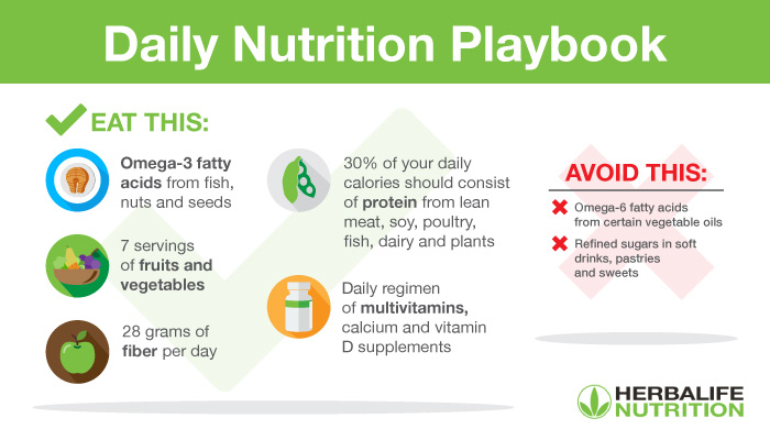 Iam-Herbalife-daily-nutrition-social-tile
