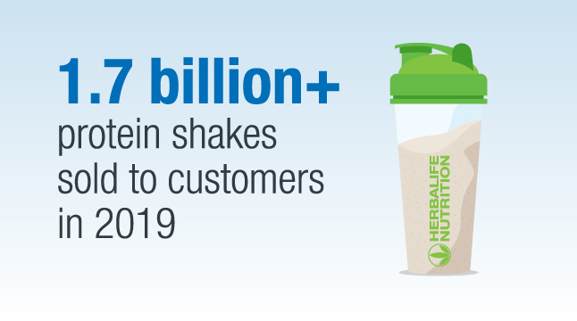 Billions of shakes sold to customers