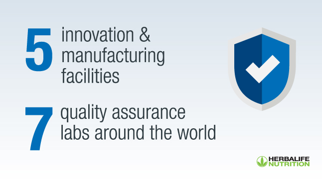 Innovation and manufacturing facilities