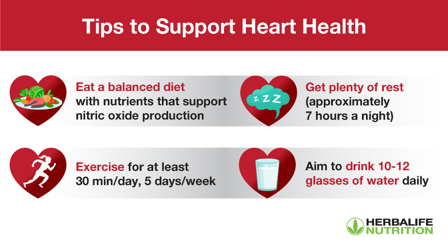 Tips to Support Heart Health
