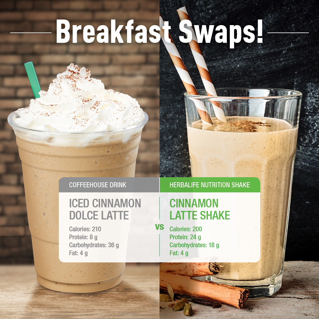 Do Meal Replacement Shakes Really Work