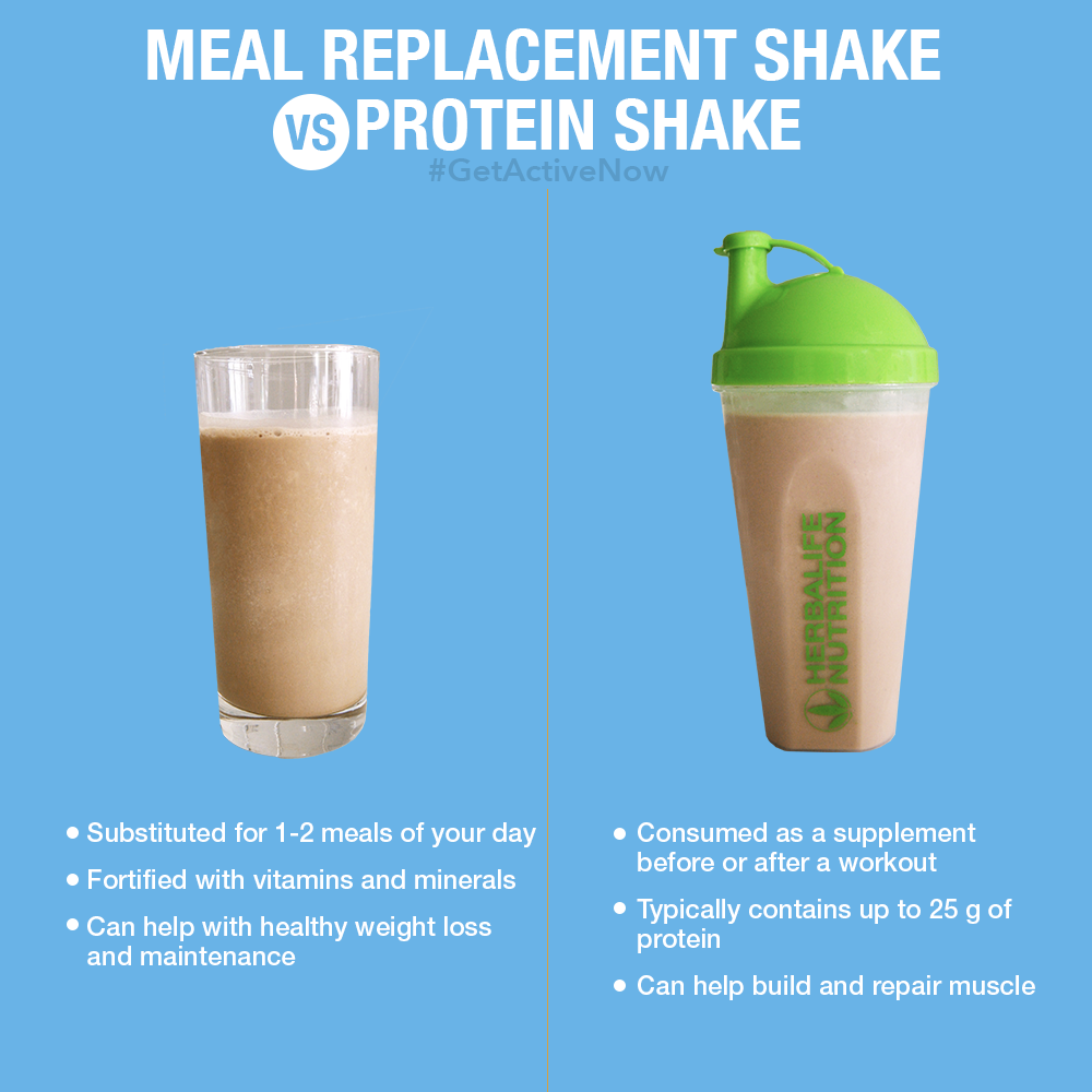 protein shake meal replacement diet