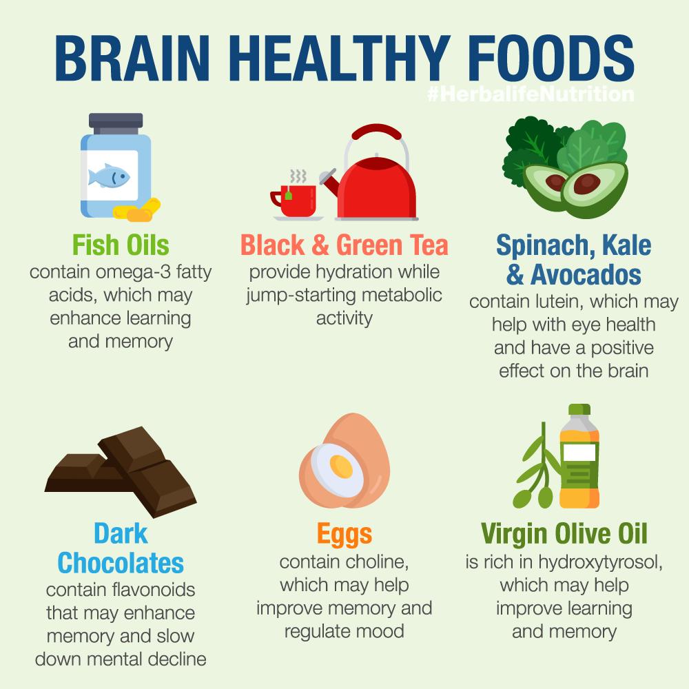 Brain Healthy Foods
