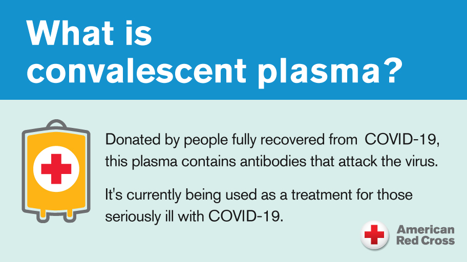 What is Covalescent Plasma