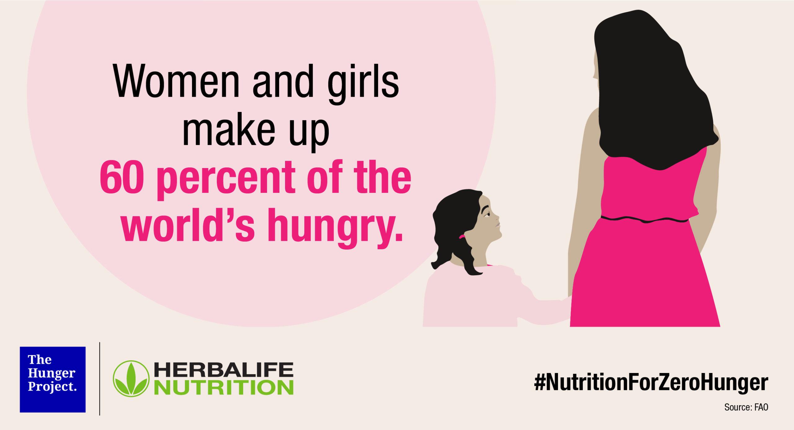 Women make up world's hungry