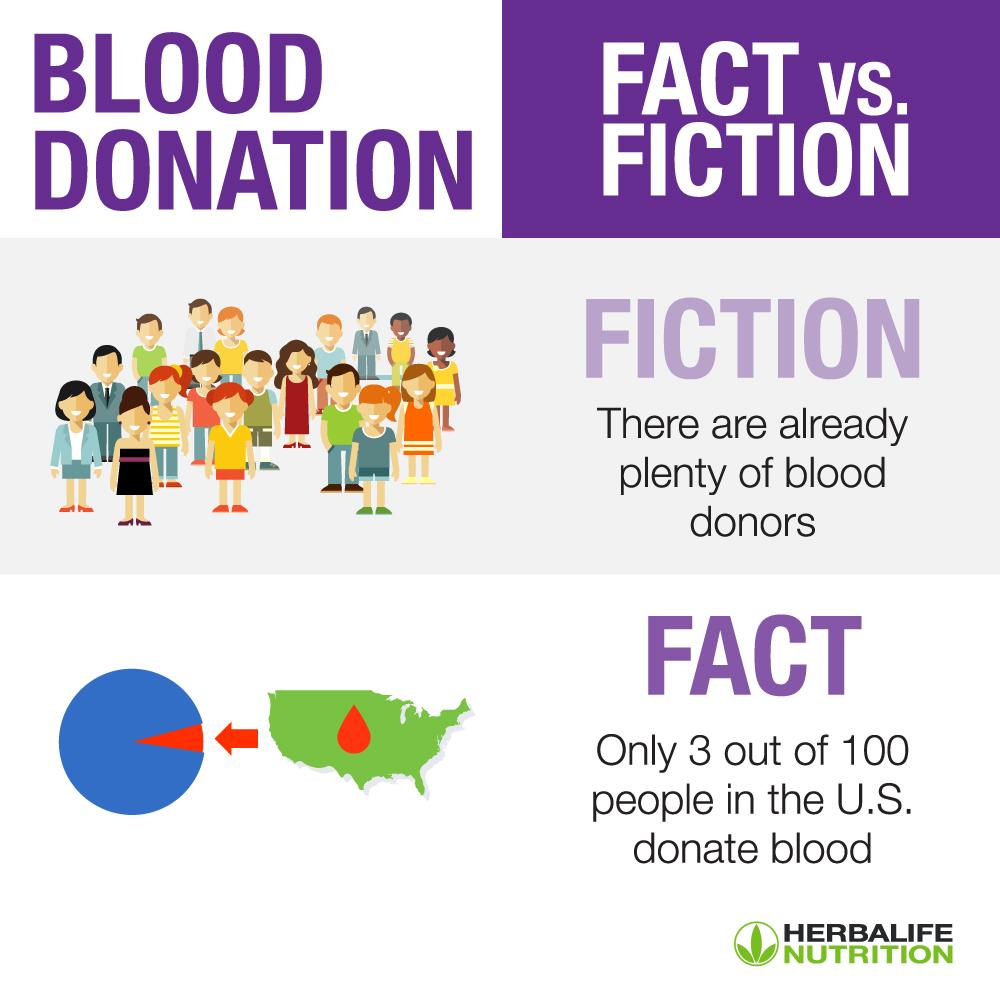 Blood Donation Fact v Fiction 1