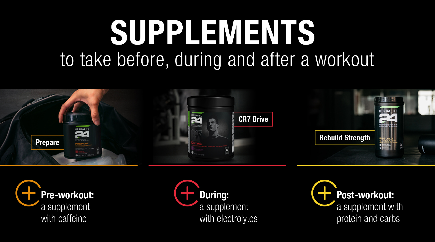Supplements to take before, during and after a workout