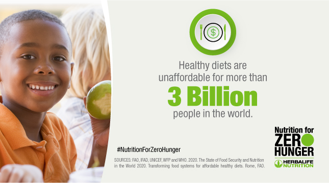 Healthy diets are unaffordable