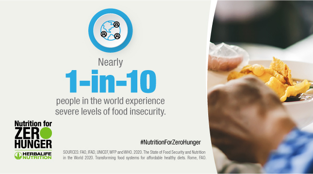 Food insecurity problem