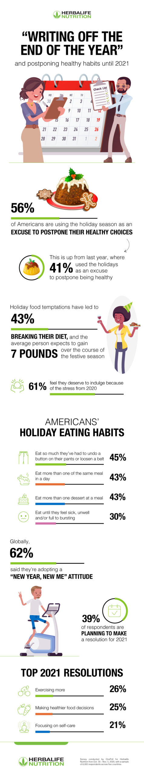 Writing off holidays infographic 2020