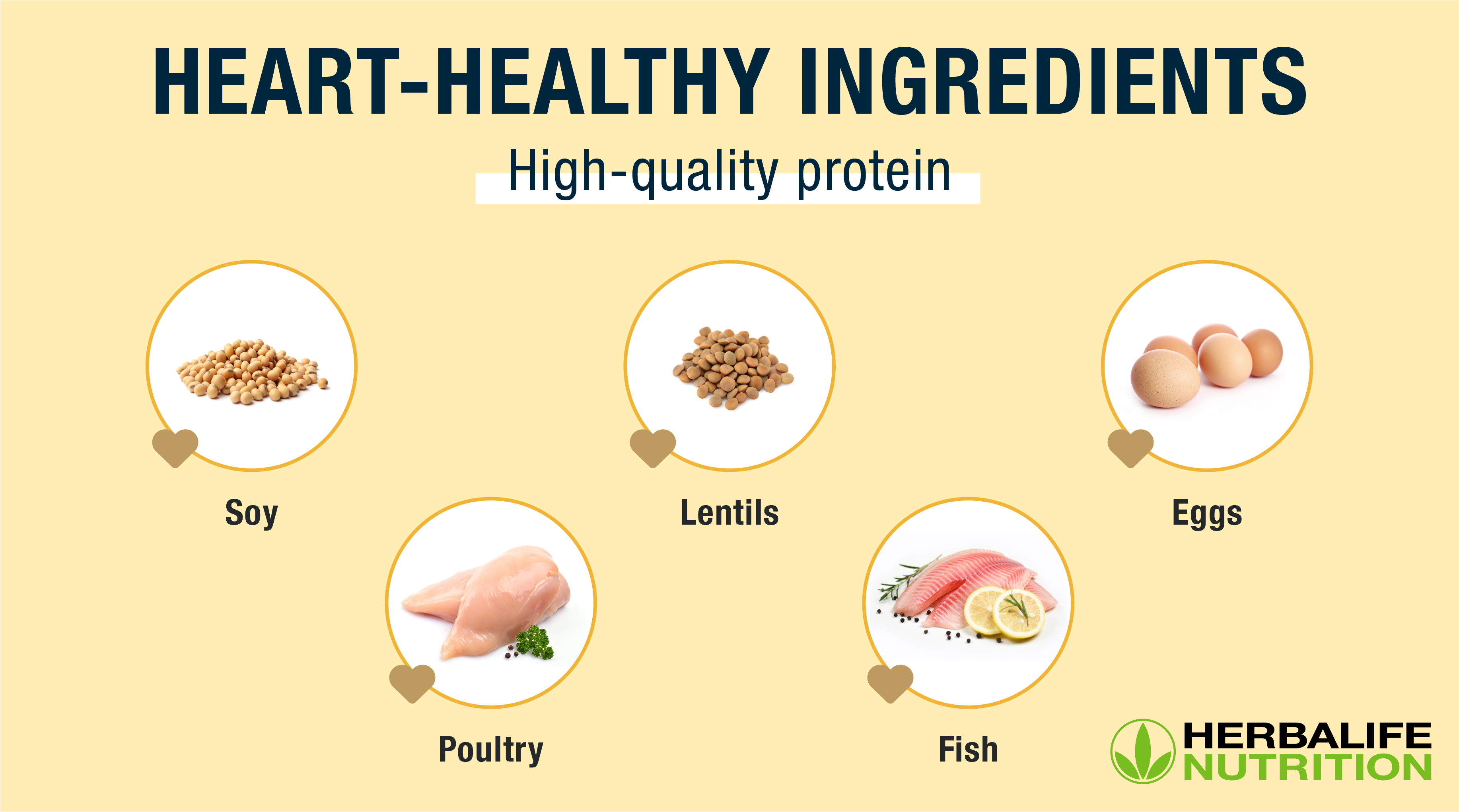 Heart Healthy Proteins