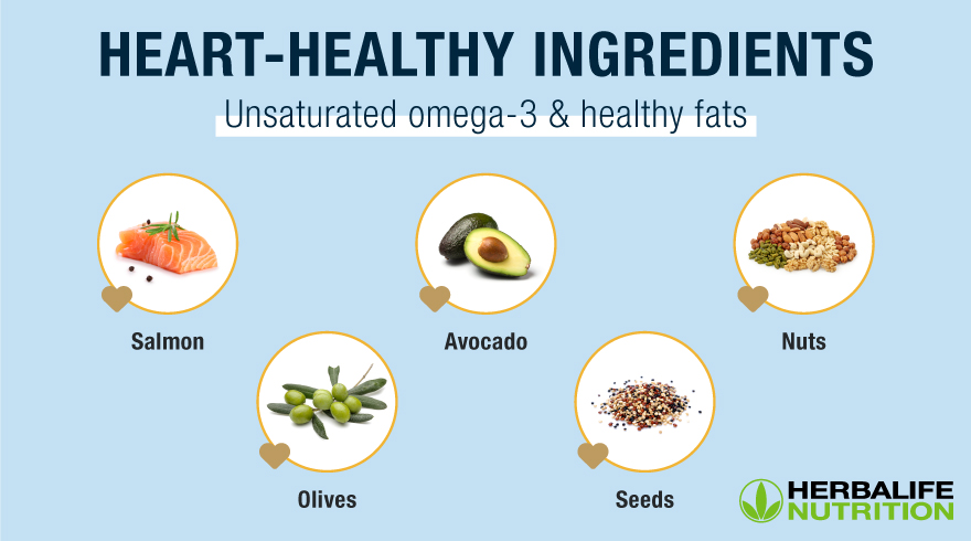 Heart Healthy Fats