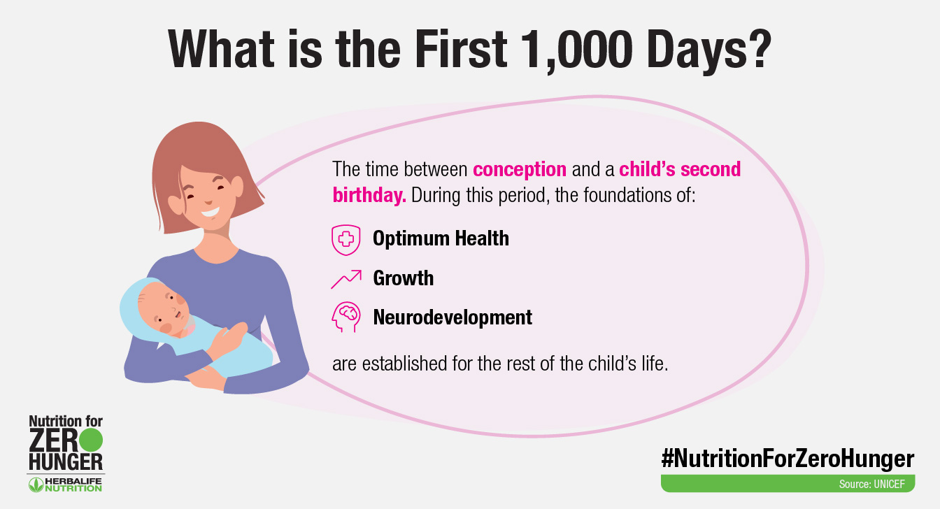 What Is the First 1000 Days